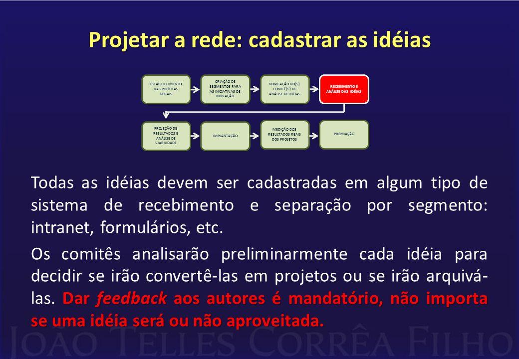 Projetar a rede: cadastrar as idéias Todas as idéias devem ser cadastradas em algum tipo de sistema de recebimento e separação por segmento: intranet, formulários, etc.
