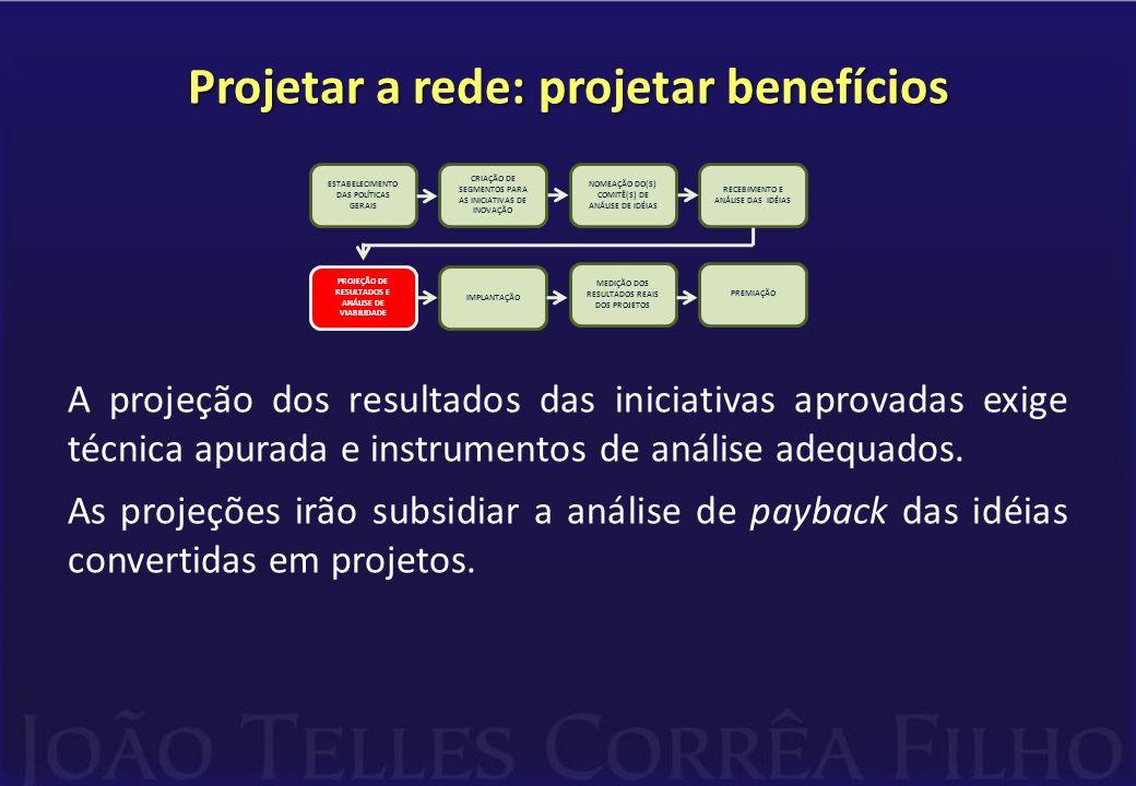 Projetar a rede: projetar benefícios A projeção dos resultados das iniciativas aprovadas exige técnica apurada e instrumentos de análise adequados. As