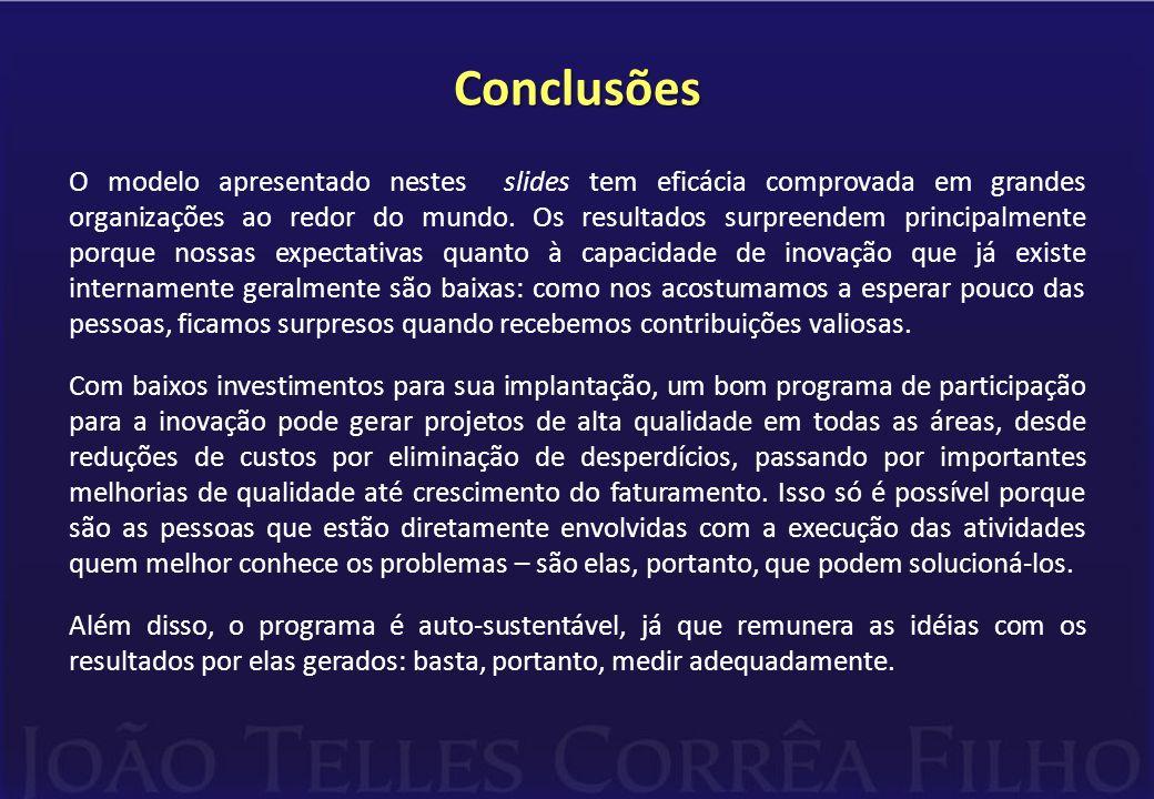 Conclusões O modelo apresentado nestes slides tem eficácia comprovada em grandes organizações ao redor do mundo. Os resultados surpreendem principalme