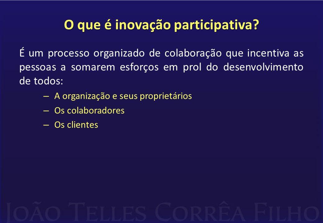 O que é inovação participativa.