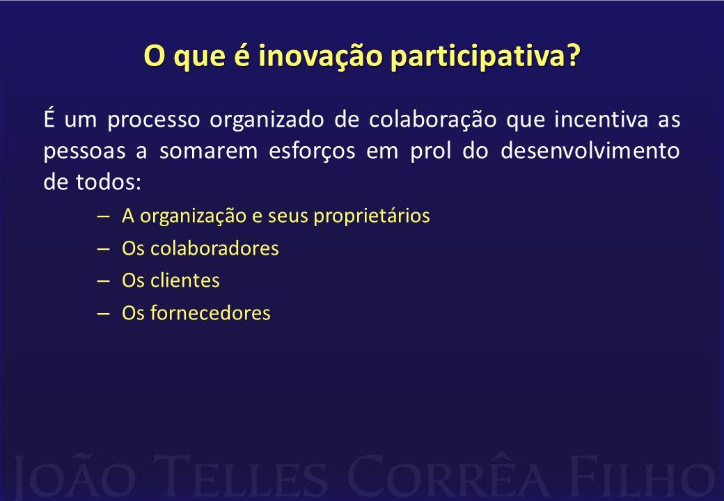 O que é inovação participativa? É um processo organizado de colaboração que incentiva as pessoas a somarem esforços em prol do desenvolvimento de todo