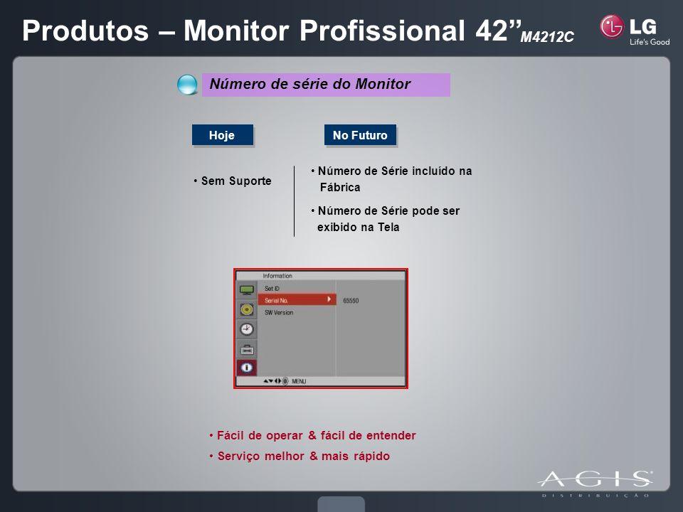 Número de série do Monitor Hoje No Futuro Sem Suporte Número de Série incluído na Fábrica Número de Série pode ser exibido na Tela Fácil de operar & f