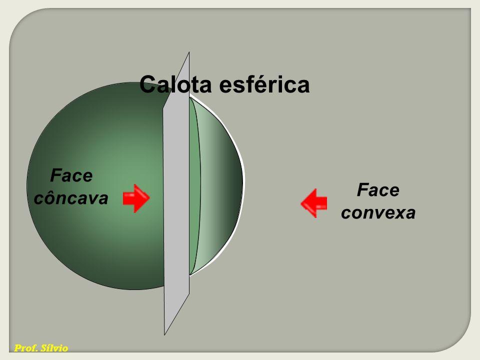 Face côncava Face convexa Calota esférica Prof. Sílvio