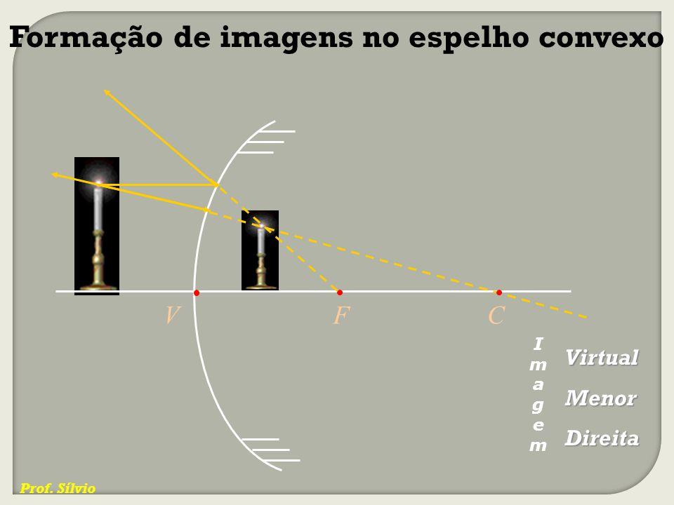 Virtual Menor Direita Formação de imagens no espelho convexo VFC Prof. Sílvio ImagemImagem