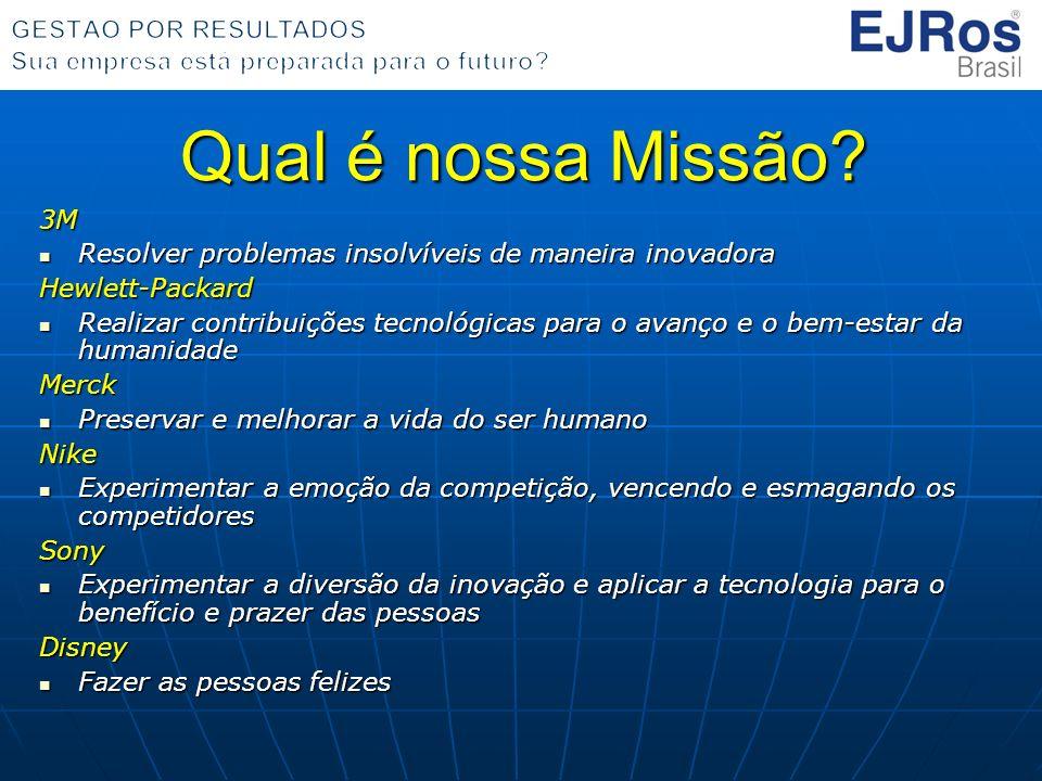 Qual é nossa Missão? 3M Resolver problemas insolvíveis de maneira inovadora Resolver problemas insolvíveis de maneira inovadoraHewlett-Packard Realiza