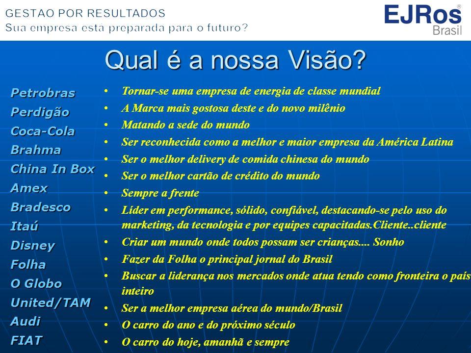 Qual é a nossa Visão? PetrobrasPerdigãoCoca-ColaBrahma China In Box AmexBradescoItaúDisneyFolha O Globo United/TAMAudiFIAT Tornar-se uma empresa de en