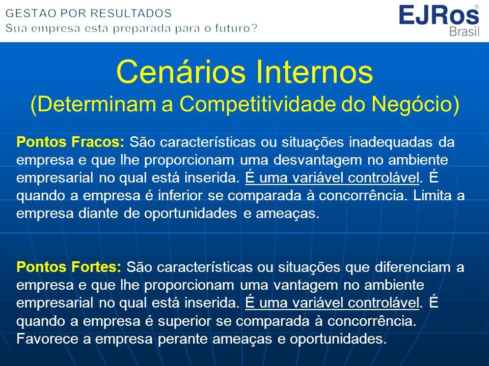 Pontos Fracos: São características ou situações inadequadas da empresa e que lhe proporcionam uma desvantagem no ambiente empresarial no qual está ins