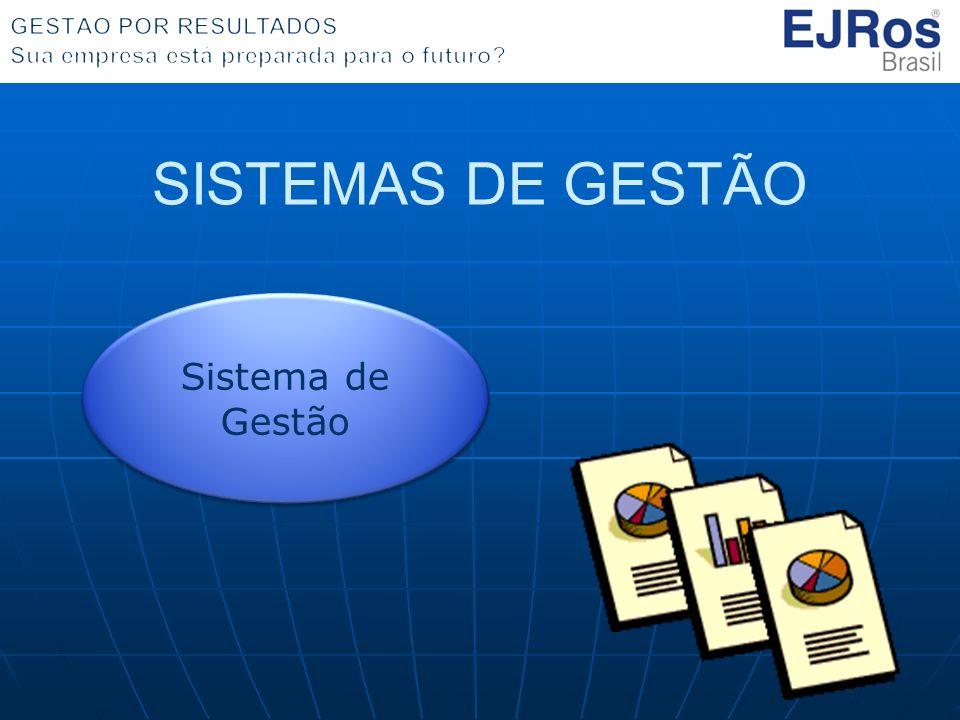 SISTEMAS DE GESTÃO Sistema de Gestão