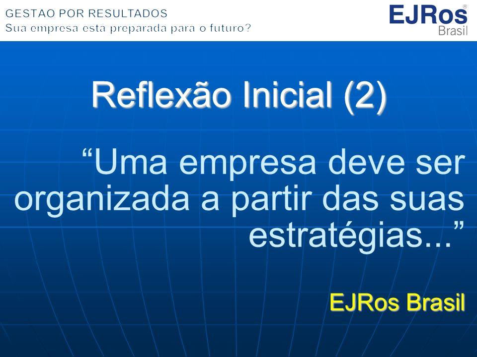 Reflexão Inicial (2) Uma empresa deve ser organizada a partir das suas estratégias... EJRos Brasil