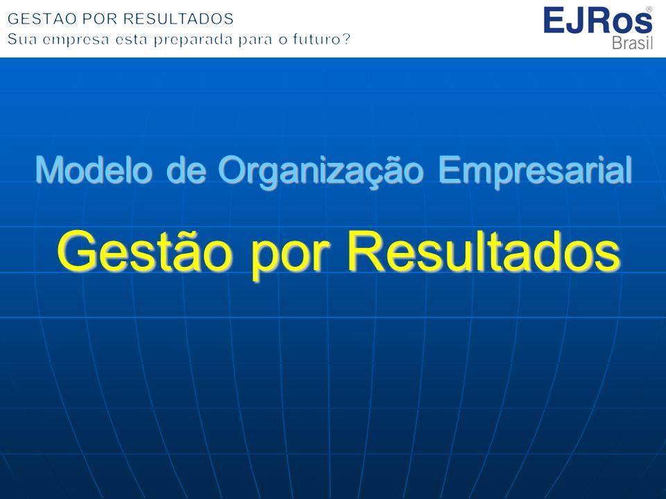 Modelo de Organização Empresarial Gestão por Resultados