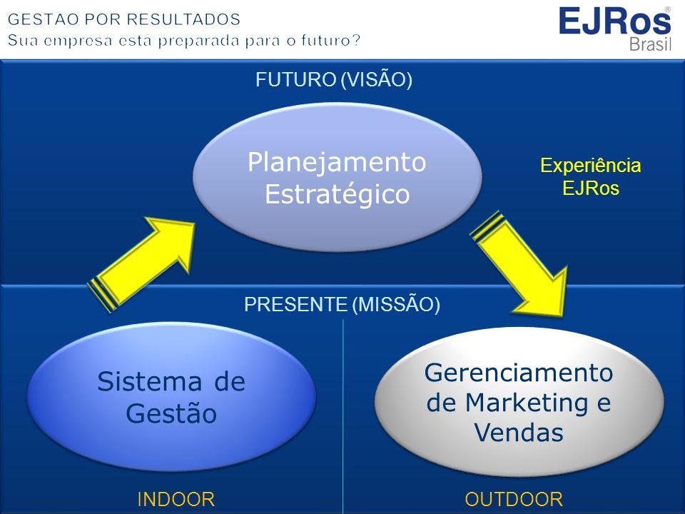 FUTURO (VISÃO) PRESENTE (MISSÃO) Planejamento Estratégico Sistema de Gestão Gerenciamento de Marketing e Vendas INDOOROUTDOOR Experiência EJRos