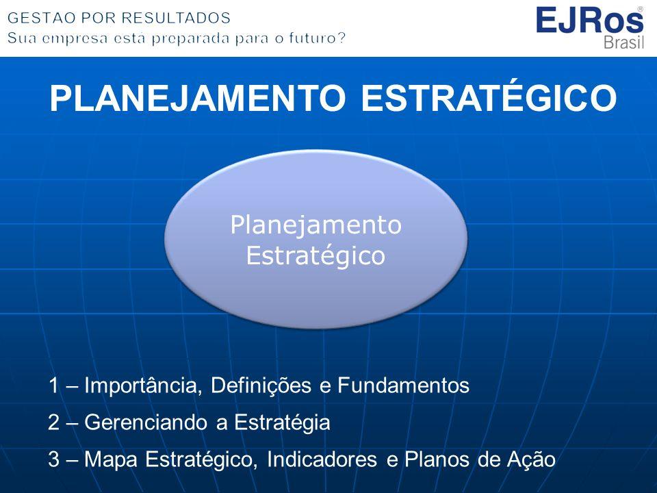 1 – Importância, Definições e Fundamentos 2 – Gerenciando a Estratégia 3 – Mapa Estratégico, Indicadores e Planos de Ação PLANEJAMENTO ESTRATÉGICO Pla