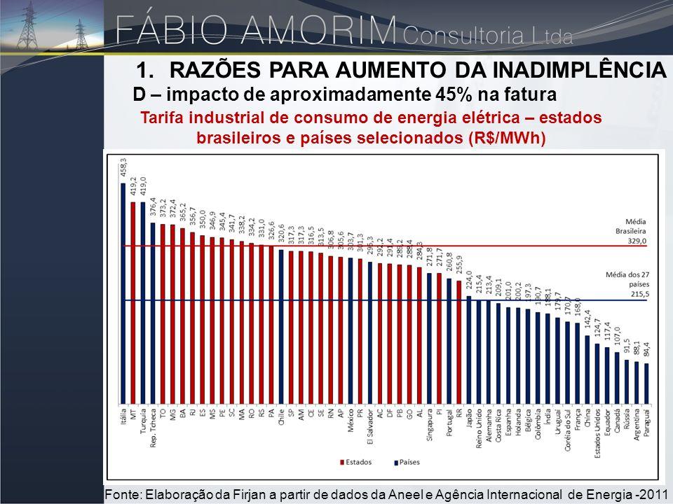 1.RAZÕES PARA AUMENTO DA INADIMPLÊNCIA D – impacto de aproximadamente 45% na fatura Tarifa industrial de consumo de energia elétrica – estados brasile