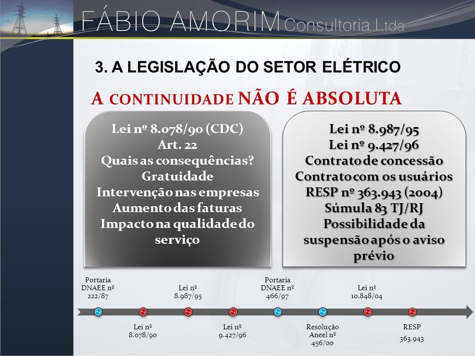Lei nº 8.078/90 (CDC) Art. 22 Quais as consequências? Gratuidade Intervenção nas empresas Aumento das faturas Impacto na qualidade do serviço Lei nº 8