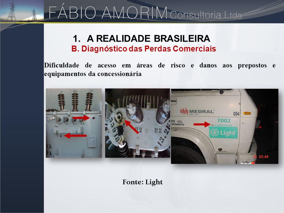 Fonte: Light Dificuldade de acesso em áreas de risco e danos aos prepostos e equipamentos da concessionária 1.A REALIDADE BRASILEIRA B. Diagnóstico da