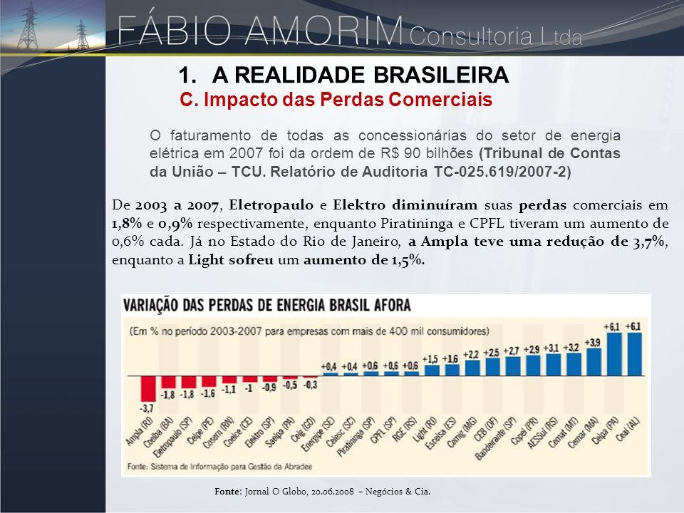 Fonte: Jornal O Globo, 20.06.2008 – Negócios & Cia. 1.A REALIDADE BRASILEIRA C. Impacto das Perdas Comerciais O faturamento de todas as concessionária