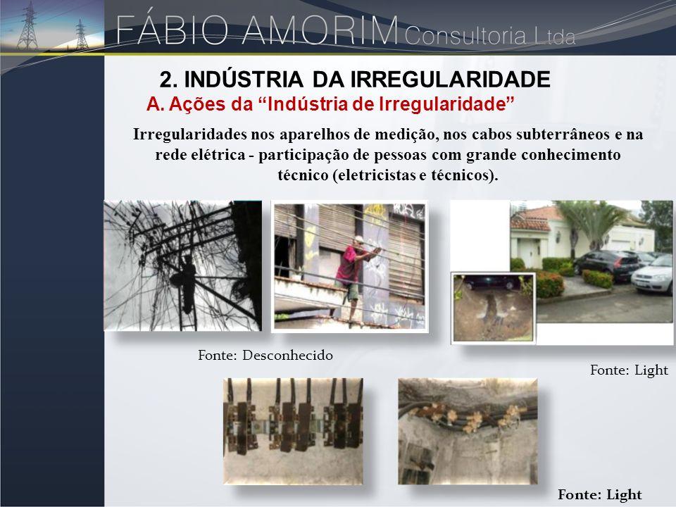Fonte: Desconhecido Fonte: Light Irregularidades nos aparelhos de medição, nos cabos subterrâneos e na rede elétrica - participação de pessoas com gra