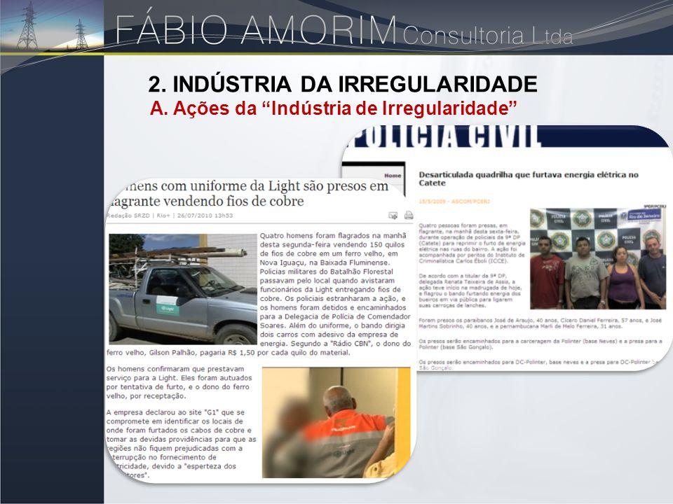 2. INDÚSTRIA DA IRREGULARIDADE A. Ações da Indústria de Irregularidade