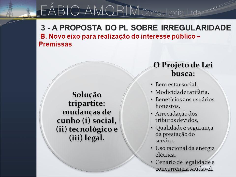 Solução tripartite: mudanças de cunho (i) social, (ii) tecnológico e (iii) legal. O Projeto de Lei busca: Bem estar social, Modicidade tarifária, Bene