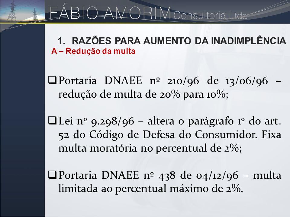 1.RAZÕES PARA AUMENTO DA INADIMPLÊNCIA A – Redução da multa Portaria DNAEE nº 210/96 de 13/06/96 – redução de multa de 20% para 10%; Lei nº 9.298/96 –