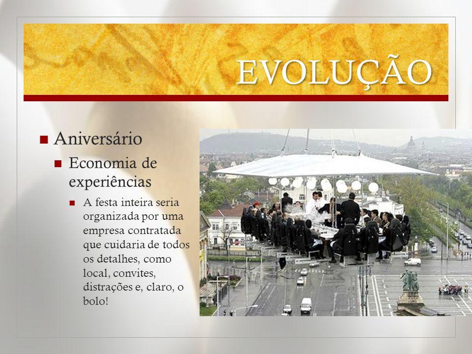 EVOLUÇÃO Aniversário Economia de experiências A festa inteira seria organizada por uma empresa contratada que cuidaria de todos os detalhes, como loca
