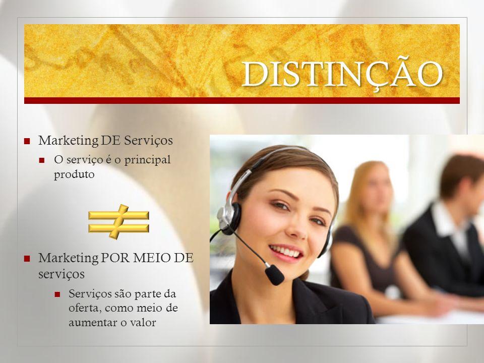 DISTINÇÃO Marketing DE Serviços O serviço é o principal produto Marketing POR MEIO DE serviços Serviços são parte da oferta, como meio de aumentar o v