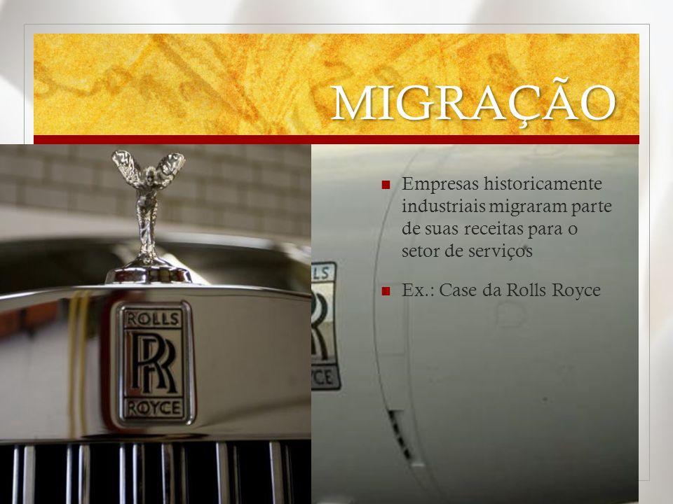 MIGRAÇÃO Empresas historicamente industriais migraram parte de suas receitas para o setor de serviços Ex.: Case da Rolls Royce