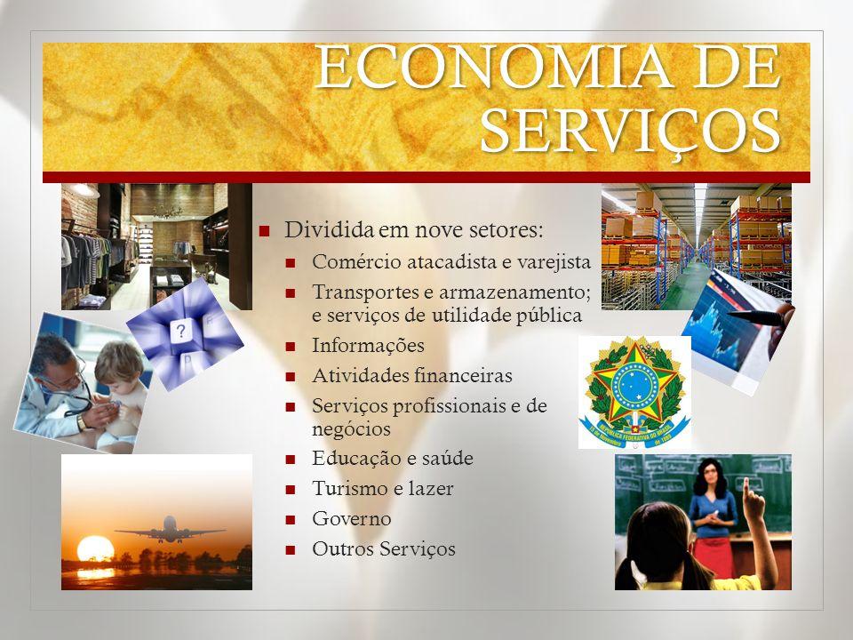 ECONOMIA DE SERVIÇOS Dividida em nove setores: Comércio atacadista e varejista Transportes e armazenamento; e serviços de utilidade pública Informaçõe