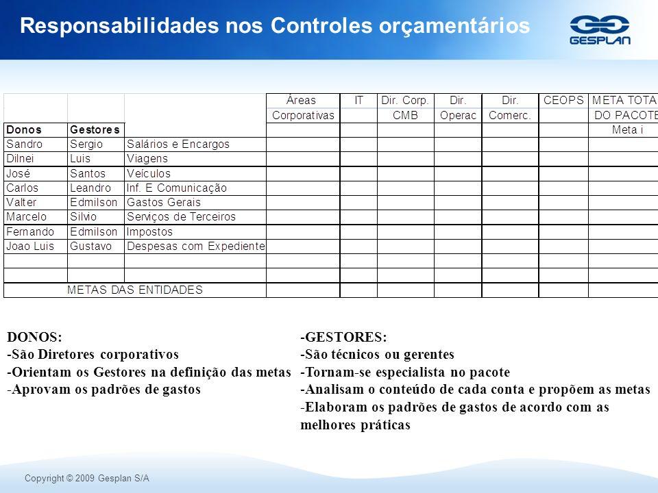 Copyright © 2009 Gesplan S/A Responsabilidades nos Controles orçamentários -GESTORES: -São técnicos ou gerentes -Tornam-se especialista no pacote -Ana
