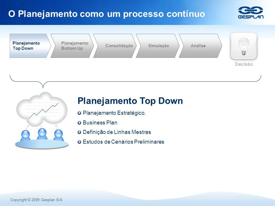Copyright © 2009 Gesplan S/A Planejamento Top Down Planejamento Bottom Up Consolidação Simulação Análise Decisão Planejamento Top Down Planejamento Es