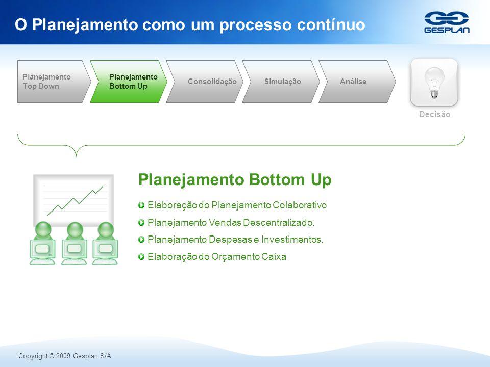 Copyright © 2009 Gesplan S/A Planejamento Top Down Consolidação Simulação Análise Decisão Planejamento Bottom Up Elaboração do Planejamento Colaborati