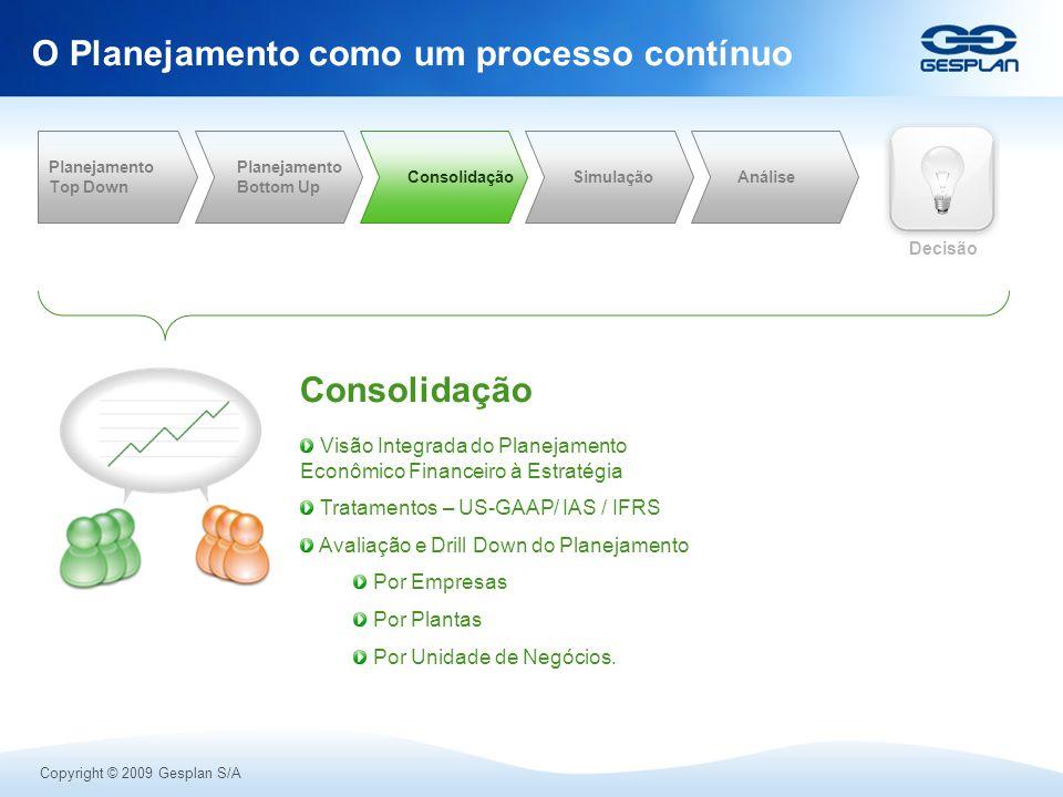 Copyright © 2009 Gesplan S/A Planejamento Top Down Simulação Análise Decisão Consolidação Visão Integrada do Planejamento Econômico Financeiro à Estra