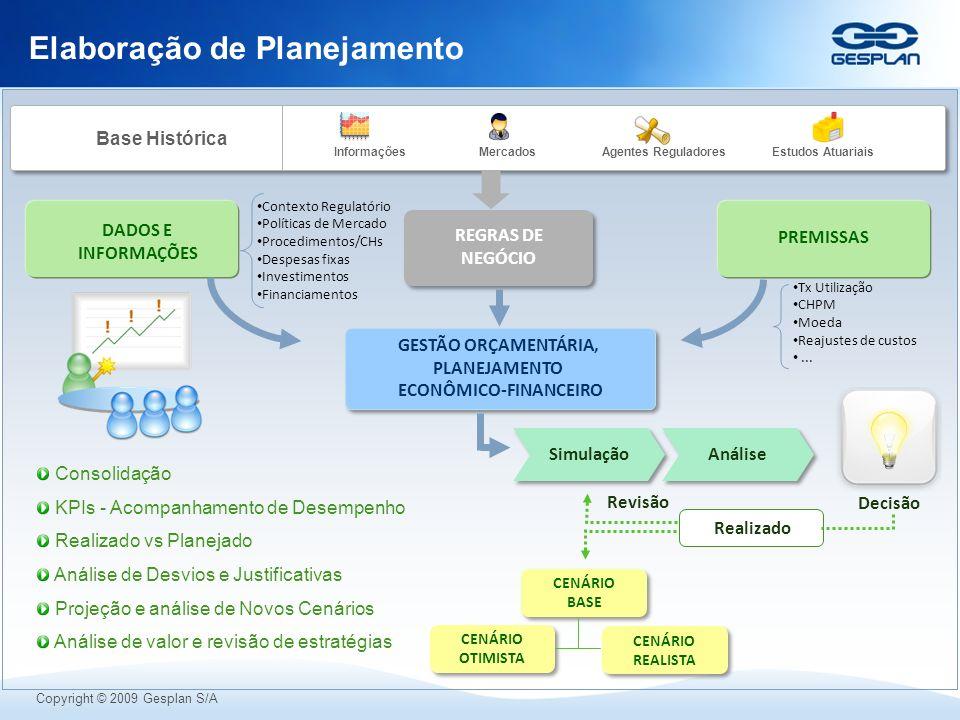 Copyright © 2009 Gesplan S/A Elaboração de Planejamento Base Histórica Mercados Agentes ReguladoresEstudos Atuariais Informações REGRAS DE NEGÓCIO DAD