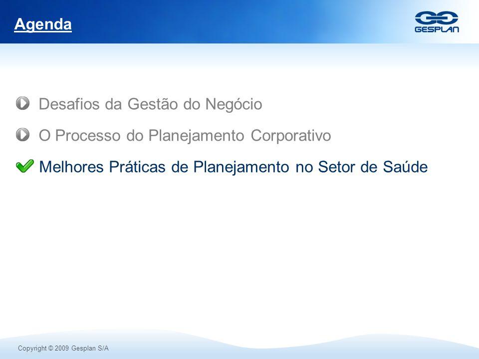 Copyright © 2009 Gesplan S/A Agenda Desafios da Gestão do Negócio O Processo do Planejamento Corporativo Melhores Práticas de Planejamento no Setor de