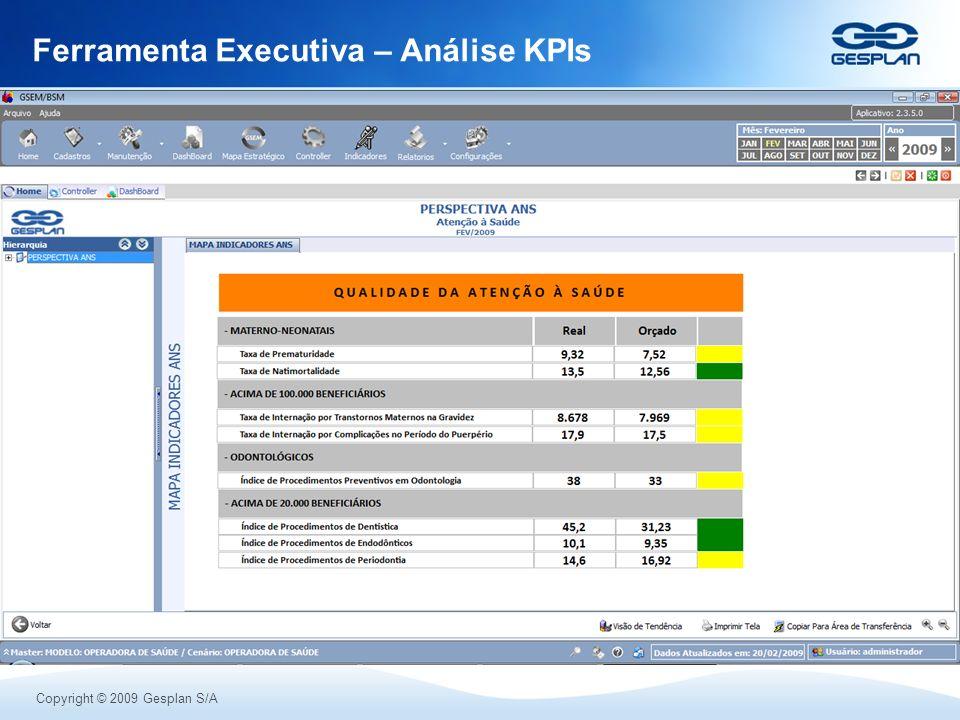 Copyright © 2009 Gesplan S/A Ferramenta Executiva – Análise KPIs