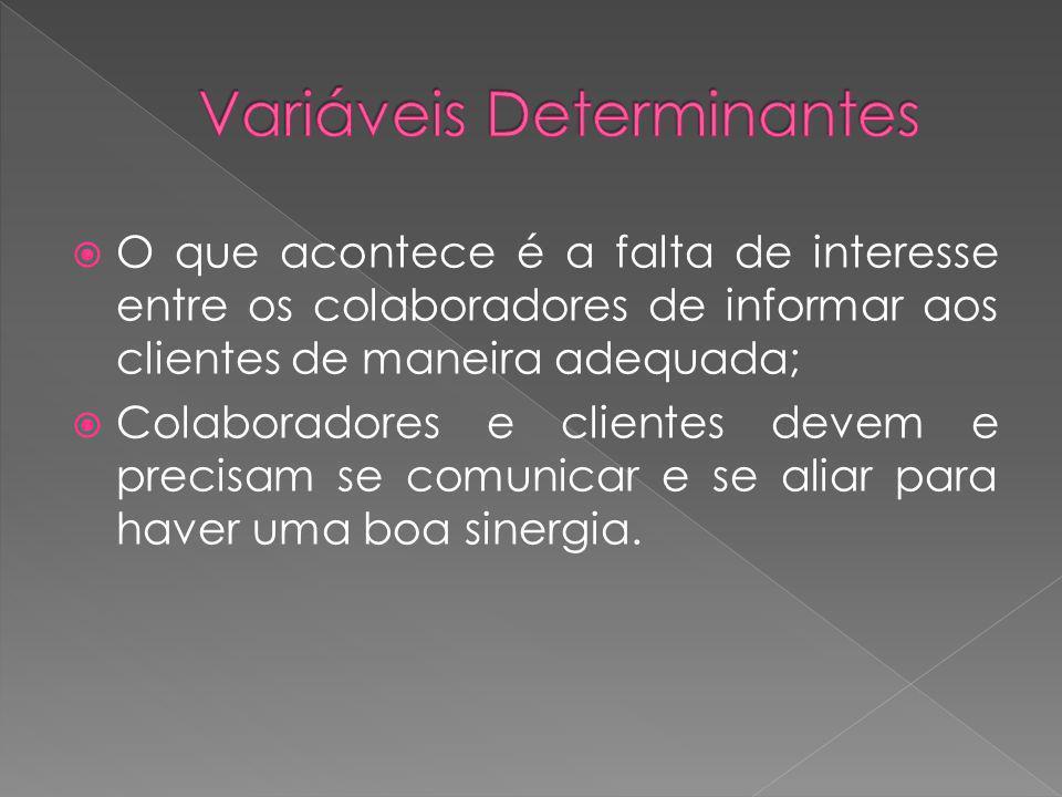Analista de negócios: Dr.