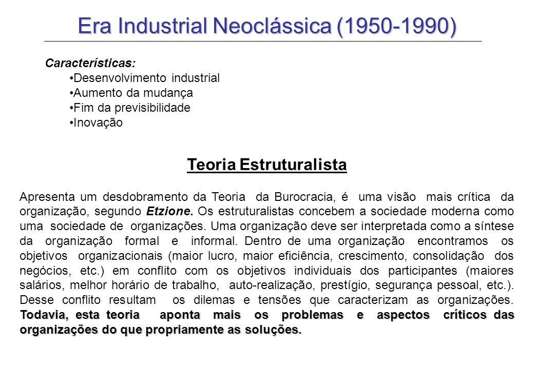Era Industrial Neoclássica (1950-1990) Características: Desenvolvimento industrial Aumento da mudança Fim da previsibilidade Inovação Teoria Estrutura