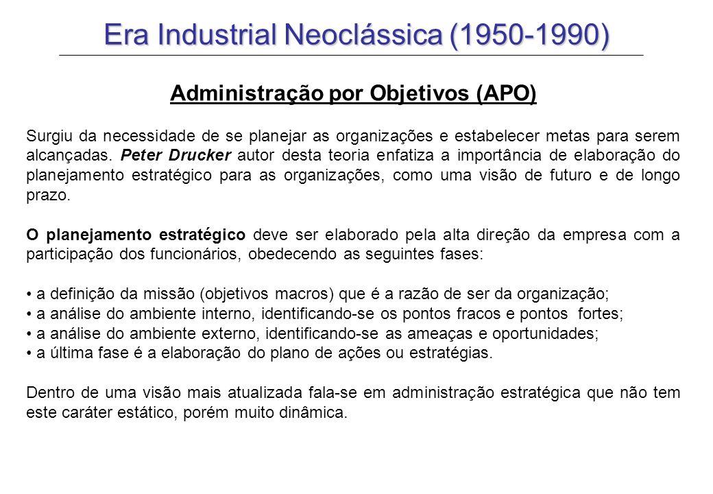 Era Industrial Neoclássica (1950-1990) Administração por Objetivos (APO) Surgiu da necessidade de se planejar as organizações e estabelecer metas para