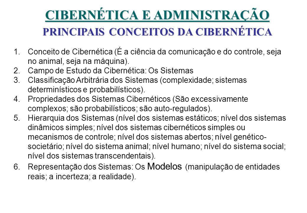 CIBERNÉTICA E ADMINISTRAÇÃO PRINCIPAIS CONCEITOS DA CIBERNÉTICA 1.Conceito de Cibernética (É a ciência da comunicação e do controle, seja no animal, s