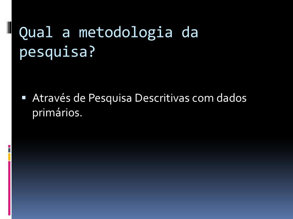 Qual a metodologia da pesquisa? Através de Pesquisa Descritivas com dados primários.