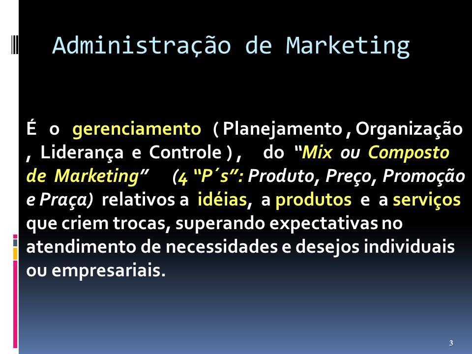 Administração de Marketing É o gerenciamento ( Planejamento, Organização, Liderança e Controle ), do Mix ou Composto de Marketing (4 P´s: Produto, Pre