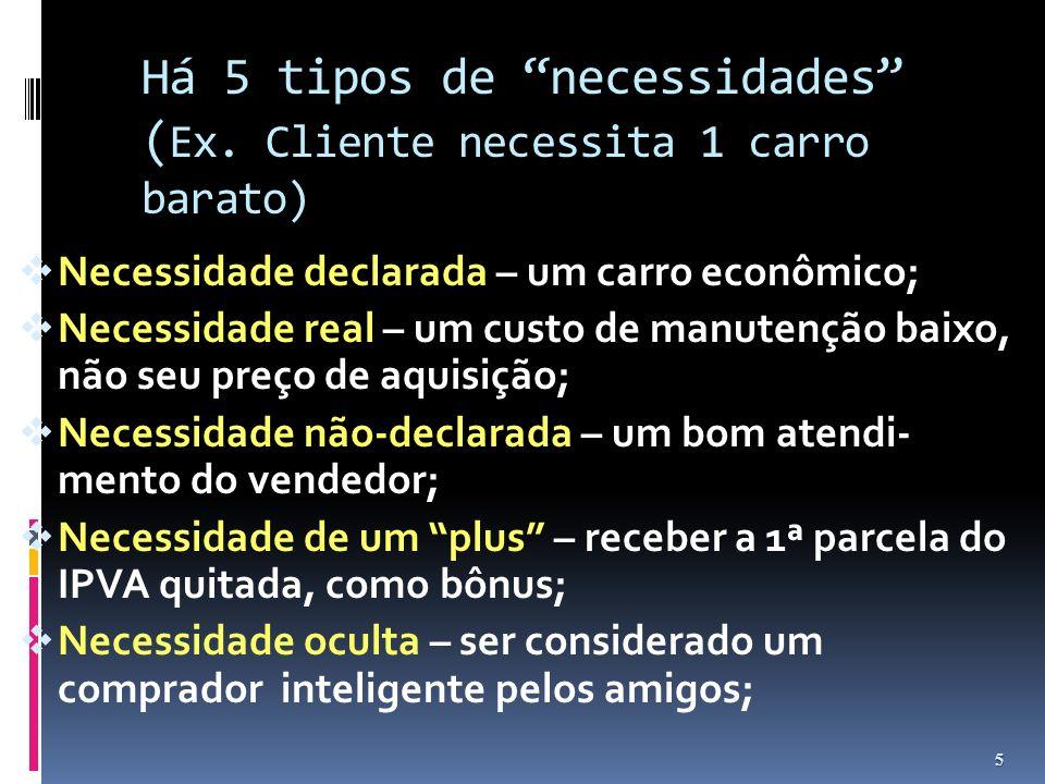 Valor Fornecido ao Cliente 16 Mercado- alvo Marketing integrado Lucros pela satisf.