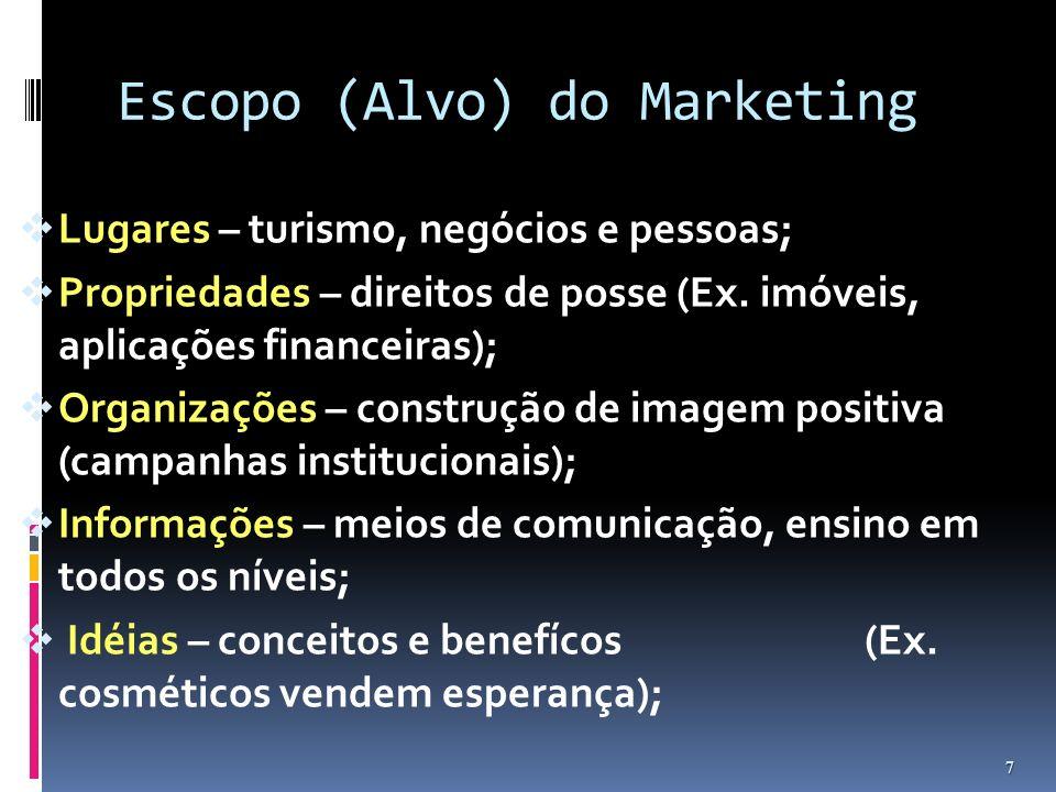 Escopo (Alvo) do Marketing Lugares – turismo, negócios e pessoas; Propriedades – direitos de posse (Ex. imóveis, aplicações financeiras); Organizações