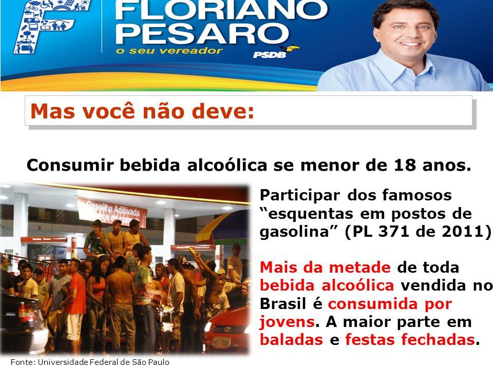 Apresentação Participar dos famosos esquentas em postos de gasolina (PL 371 de 2011) Mais da metade de toda bebida alcoólica vendida no Brasil é consu