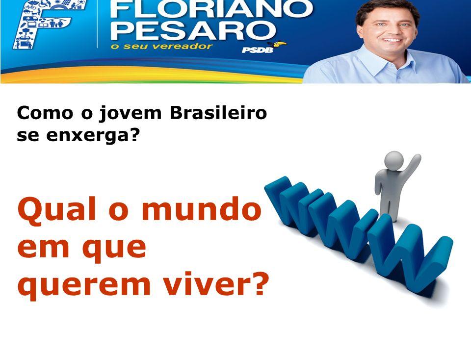 Apresentação Como o jovem Brasileiro se enxerga? Qual o mundo em que querem viver?