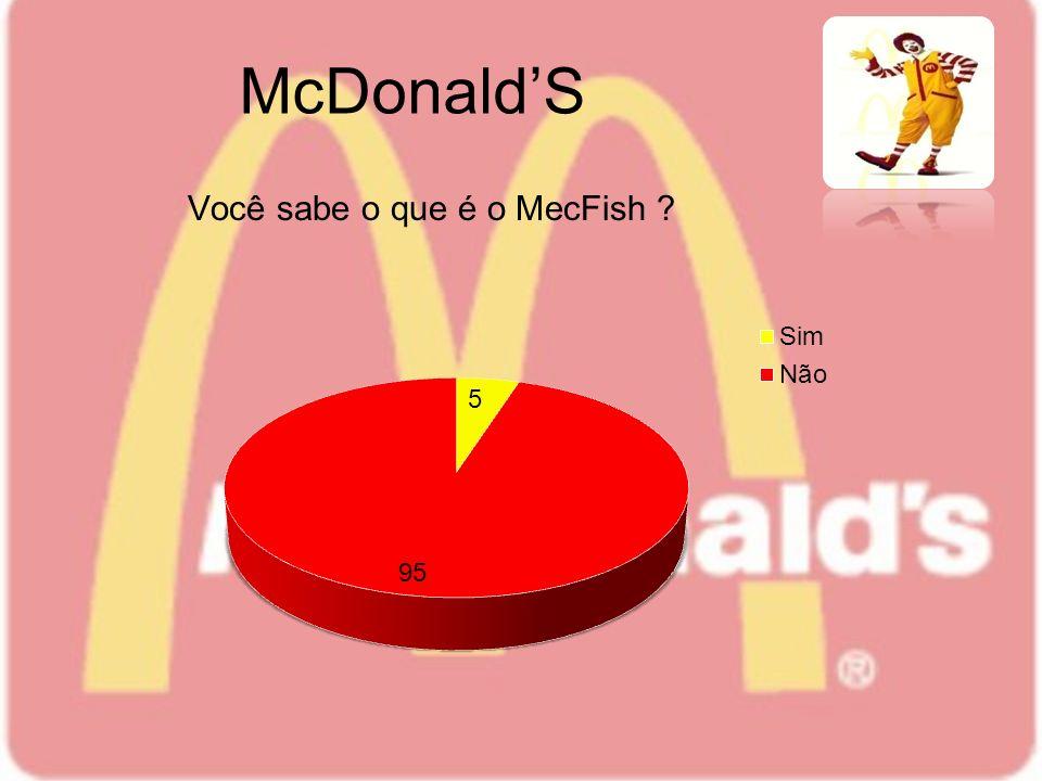 Você sabe o que é o MecFish ? McDonaldS