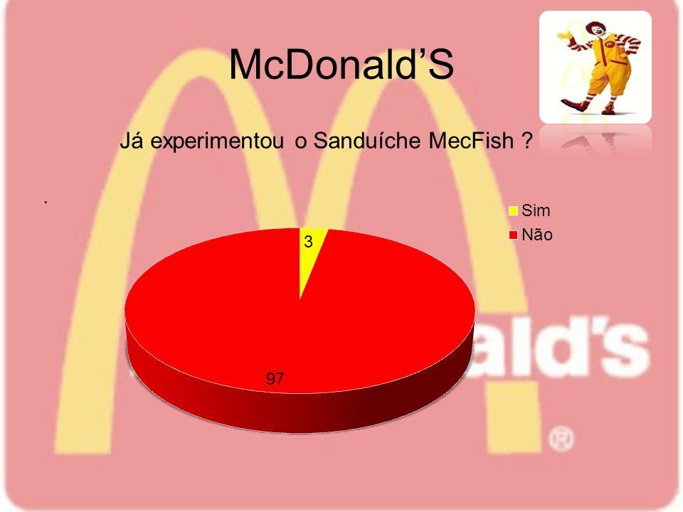 Já experimentou o Sanduíche MecFish ?