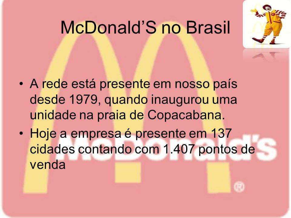 McDonaldS no Brasil A rede está presente em nosso país desde 1979, quando inaugurou uma unidade na praia de Copacabana. Hoje a empresa é presente em 1