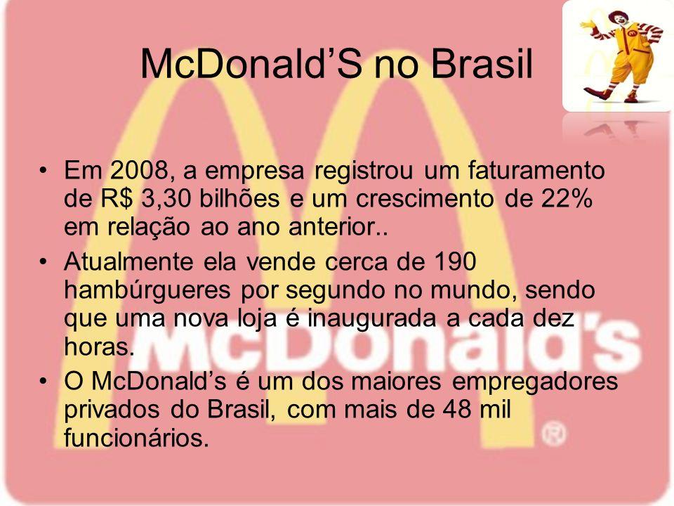 McDonaldS no Brasil Em 2008, a empresa registrou um faturamento de R$ 3,30 bilhões e um crescimento de 22% em relação ao ano anterior.. Atualmente ela
