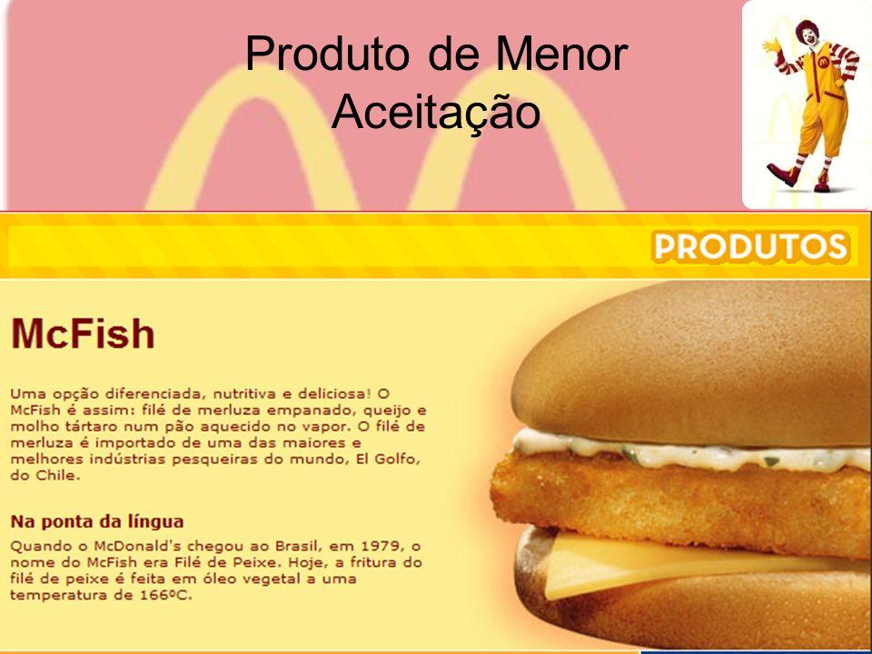 Pesquisa de Produto Qual sua preferência de Hamburger?